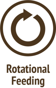 rotational feeding brown icon do only good pet food